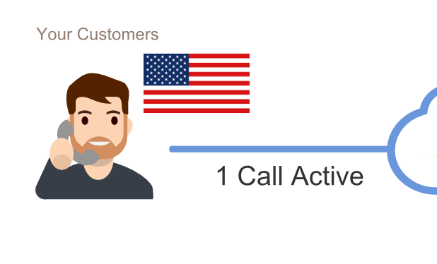 How to get a US virtual phone number (in the UK)